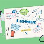 A FARMA+ trabalha diariamente no intuito de ser o parceiro perfeito para o seu projeto e-Commerce